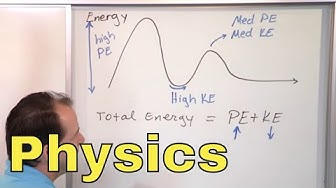 01 - Introduction to Physics, Part 1 (Force, Motion & Energy) - Online Physics Course