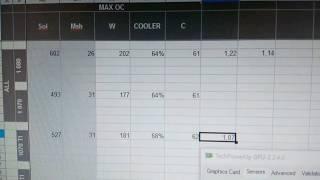 1070Ti - cравнение c 1070 и 1080 в майнинге ZEC и ETH (результаты грубого теста)