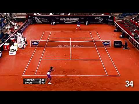 ATP Tennis Top 10 Longest Rallies in History (HD)
