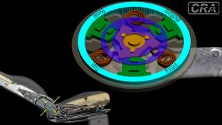 Animation Of Car Seat Recliner Mechanism