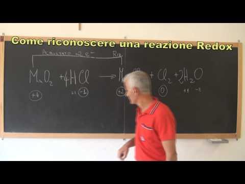 4ossido-riduzioni  come riconoscere una reazione redox
