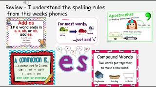 5th Feb Phonics review from the week