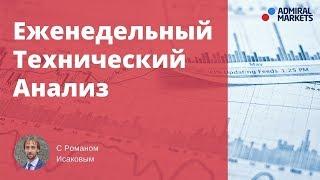 Онлайн обзор текущей ситуации на финансовых рынках с Романом Исаковым