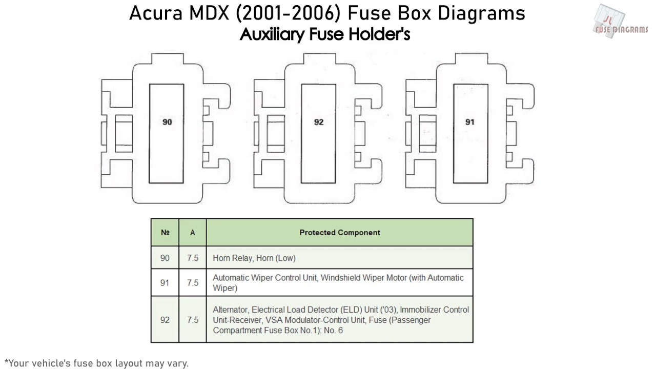 Acura MDX (2001-2006) Fuse Box Diagrams - YouTube