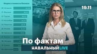 🔥 Курилы. Охранники Путина на Рублевке. Бизнес в России