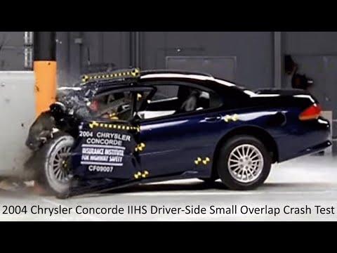 1998-2004 Chrysler Concorde/LHS/300M & Dodge Intrepid IIHS Narrow Overlap