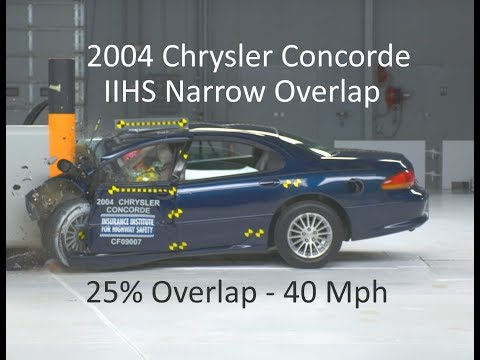1998-2004 Chrysler Concorde/LHS/300M & Dodge Intrepid IIHS Narrow Overlap