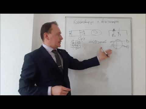Коронавирус и вентиляция. Обслуживание и обеззараживание систем вентиляции