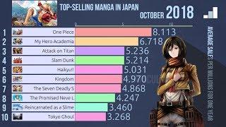 Top Selling Manga in Japan (2008 to 2018)