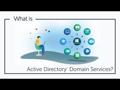 what-is-active-directory-domain-services?-|-jumpcloud-video