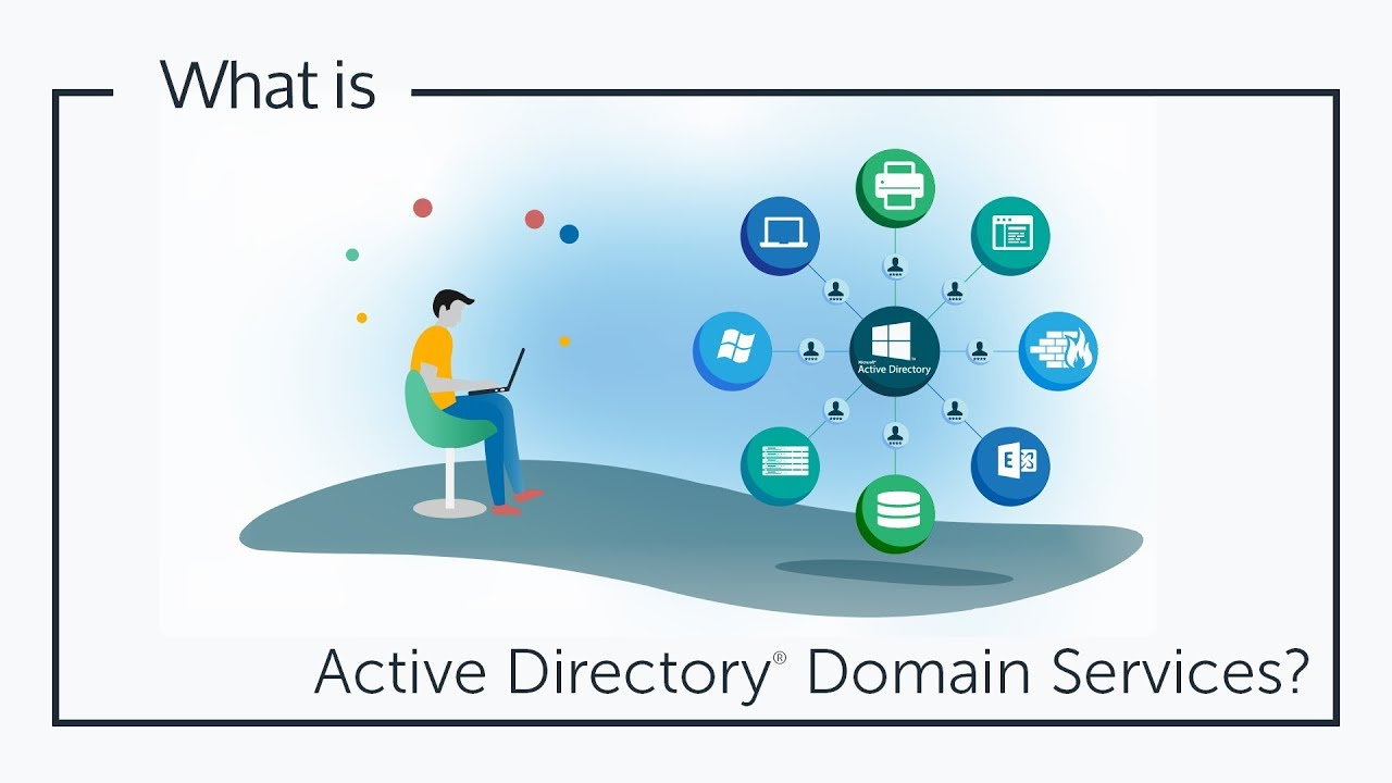 what is active directory domain services