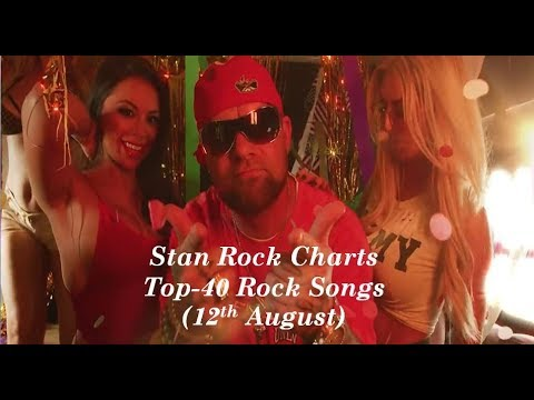 Top 40 Rock songs of the week 2018 (12th August)