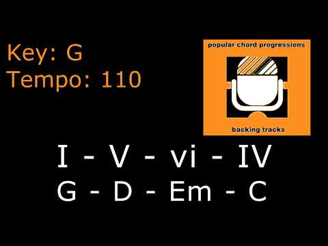 Another 1 - 5 - 6 - 4 Chord Progression. THE Four Chords (G - 110 BPM)