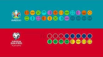 Класиране за Евро 2020 чрез Лигата на нациите