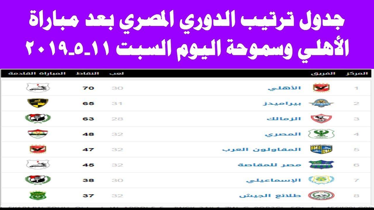جدول ترتيب الدوري المصري بعد مباراة الاهلي ةسموحة اليوم السبت 11-5-2019