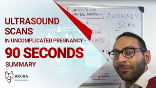 Ultrasound Scans in Uncomplicated Pregnancy - 90 second summary... #aroraBites