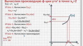 Пример вычисления производной по определению
