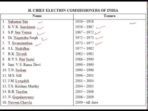 List Of Chief Election Commissioners Of India Youtube