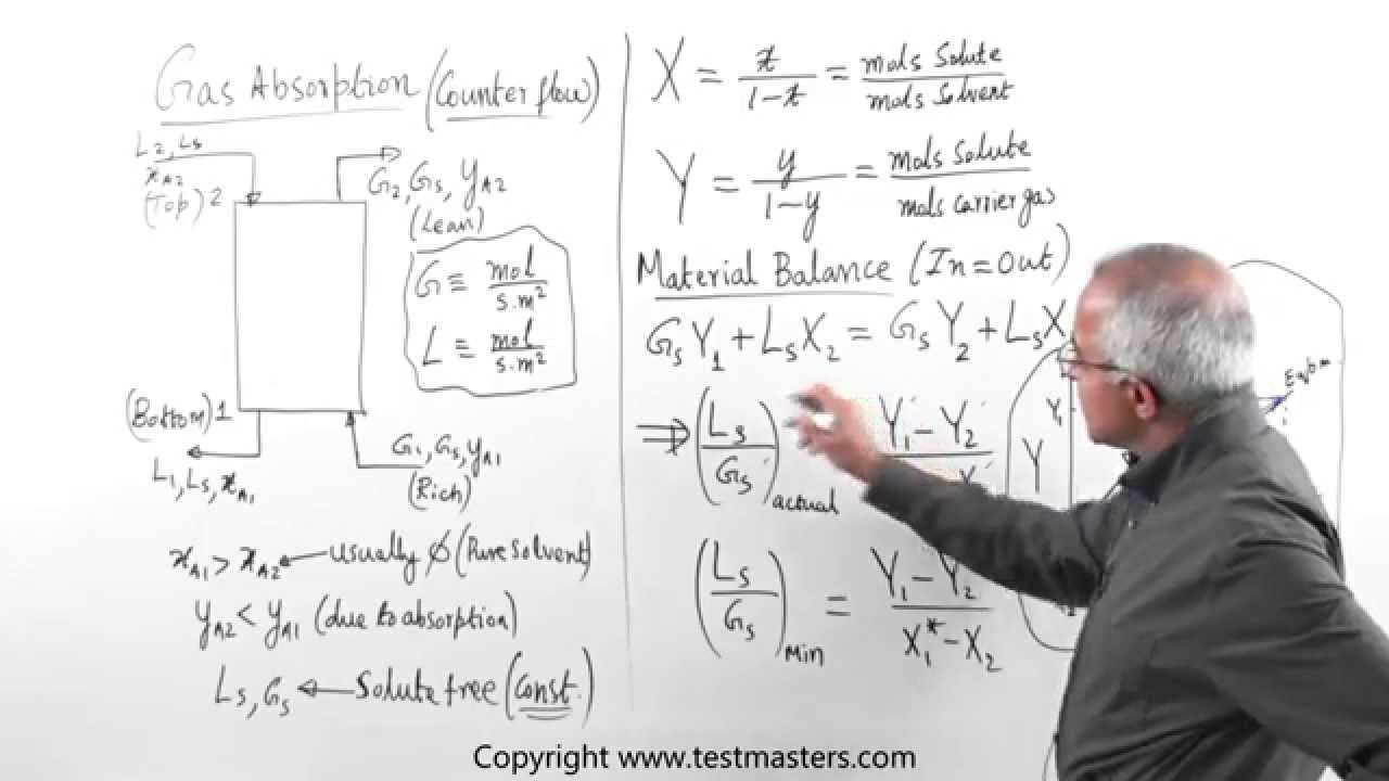 FE-CBT Chemical Exam Online Course | Testmasters
