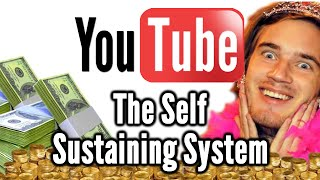 Youtube: THE SELF SUSTAINING SYSTEM