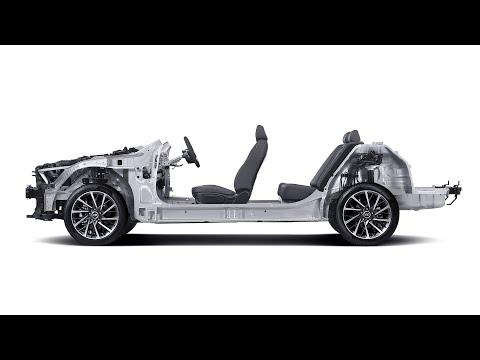Hyundai Motor Group's 3rd Generation Platform
