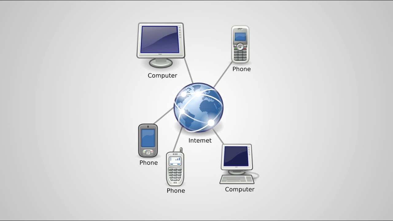 voip over mobile broadband