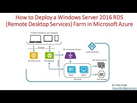 how-to-deploy-a-windows-server-2016-rds-(remote-desktop-services)-farm-in-microsoft-azure