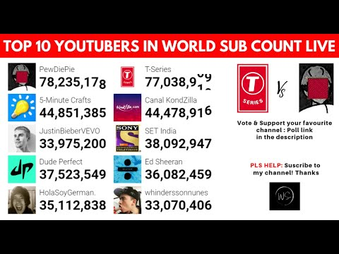 LIVE PEWDIEPIE VS T-SERIES & TOP 10 YOUTUBERS IN WORLD LIVE SUB COUNT: WHO WILL PREVAIL? P2