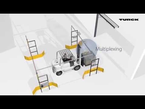 .物流倉儲等應用場景中超高頻 RFID 天線怎麼選?