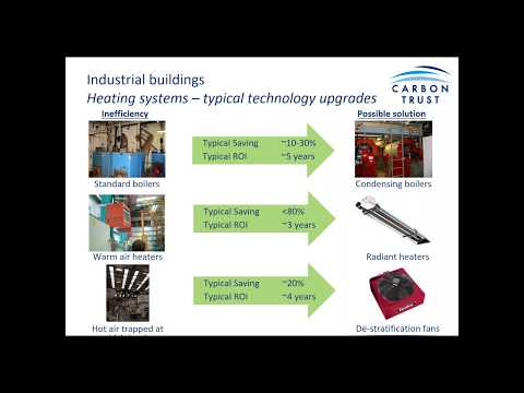 Energy Efficient Manufacturing - A Green Business Fund Webinar