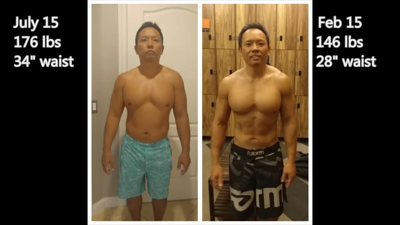 Warrior Diet – One Month Transformation (Before/After Photos)