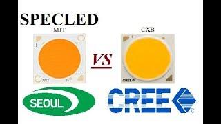 Обзор и полное сравнение COB матриц Cree CXB3070 и Seoul Semiconductor MJT 80W. PPFD
