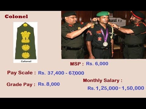 Indian Army Officer Ranks & Monthy Salary 2017