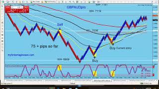 Forex, Weekly Recap. GBP-AUD, GBP-USD, GBP-JPY, EUR-AUD & NZD-JPY trades. 11-03-17