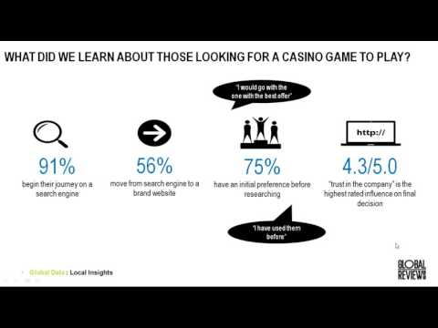 Casino Webinar UK