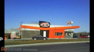 Yellow Horse Won't Let Buy A&W Food For Black Bear Gets Arrested Big Time!