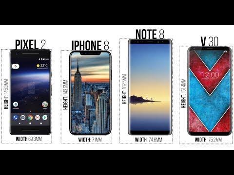 HTC U11 Vs Galaxy Note 8 Pixel 2 XL Iphone Plus 2018 Low Light Samples