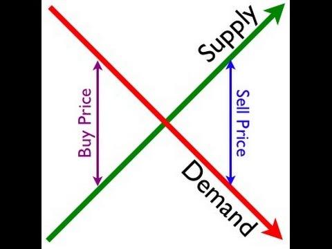 Economics: Class-1