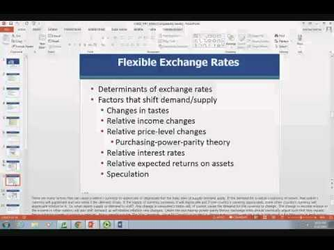 Macro Balance of Payments and Exchange Rates default