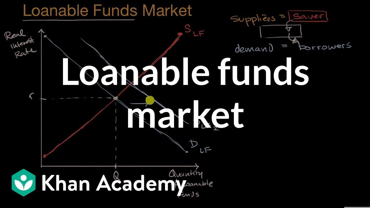 Loanable funds market | Financial sector | AP ...