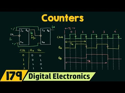 Introduction to Counters | Important