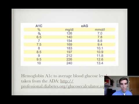 Rule of Thomas for Hemoglobin A1c Conversion