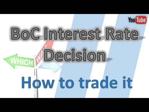 boc-interest-rate-decision-[forex-trading-system]