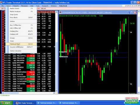 Virtual forex trading game