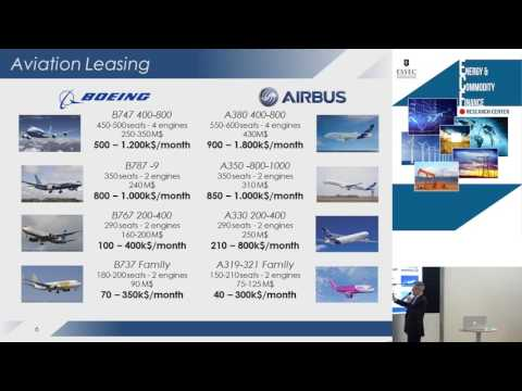 Measuring and Managing Corporate Operational Risk in the Airlines Industry