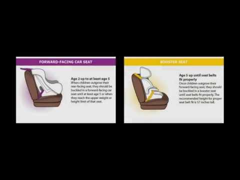 Child Passenger Safety: Get the Facts