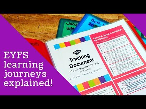 EYFS  learning journeys explained!
