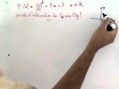 Maths : Calculs d'images et fonction numériques