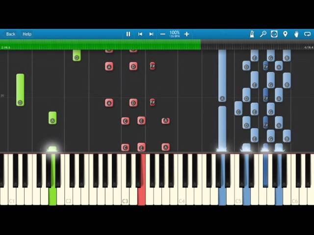 santana-oye-como-va-piano-tutorial-synthesia-cover-pianoandkeys