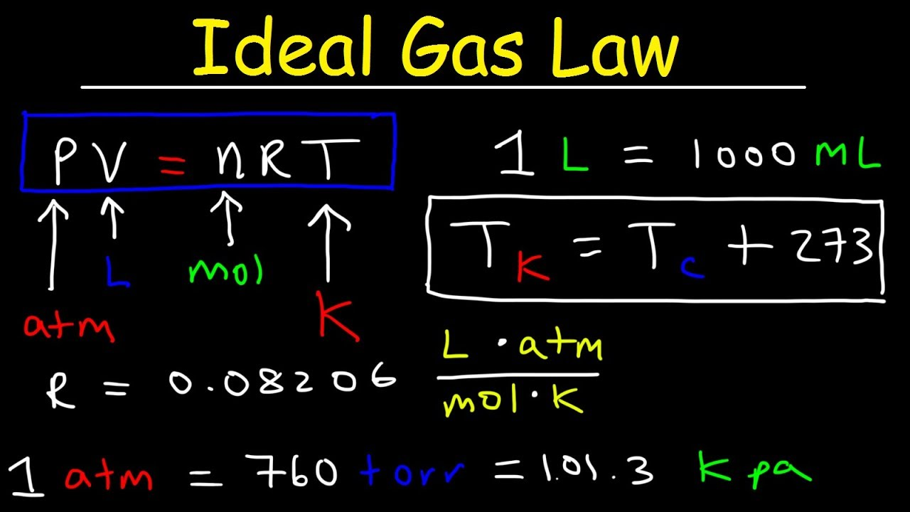 Ideal Gas Law Practice Problems - YouTube
